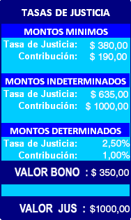 Tabla_TasaJusticia_2-01-18.png